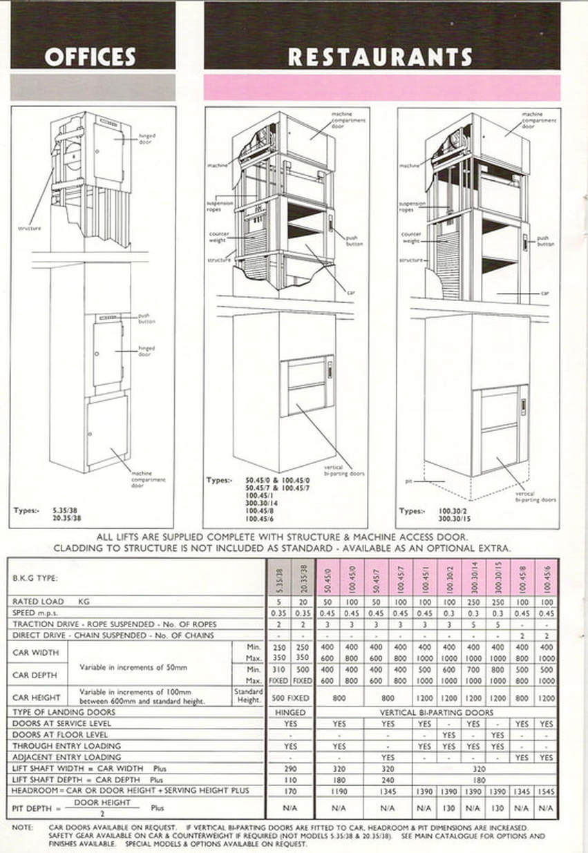 Dumbwaiters Service Lifts Wiring Diagram Freight Elevator Dumbwaiter Wiring  Diagram